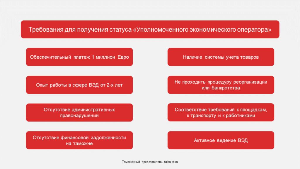 Требования для получения статуса «Уполномоченного экономического оператора»