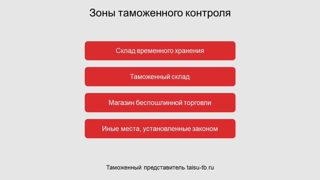 Зоны таможенного контроля
