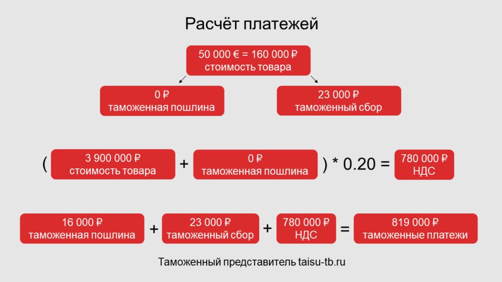Расчёт платежей