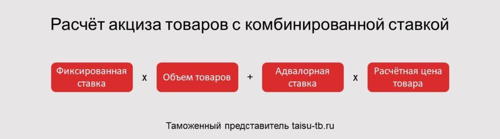 Расчёт акциза товаров с комбинированной ставкой