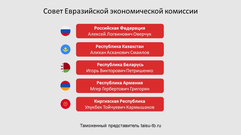 Совет Евразийской экономической комиссии